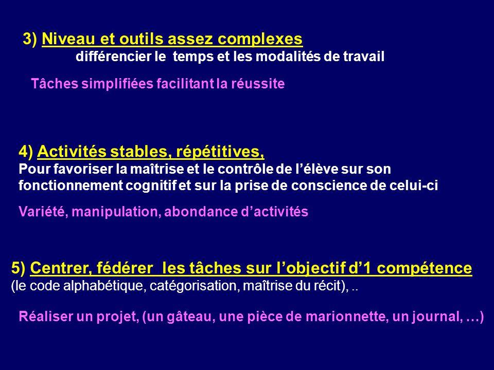 3) Niveau et outils assez complexes