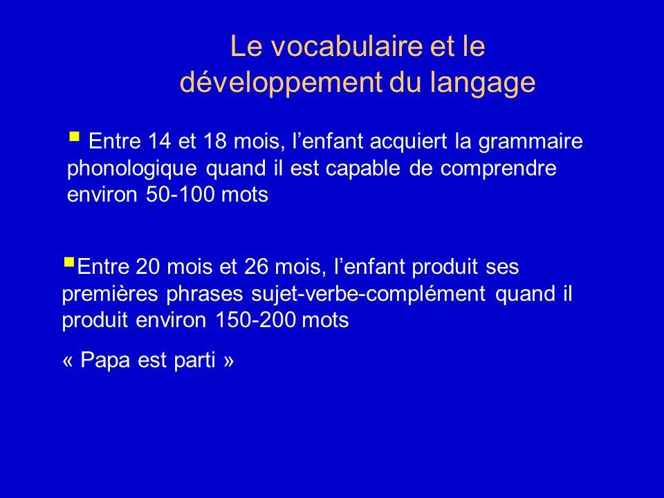 Le vocabulaire et le développement du langage