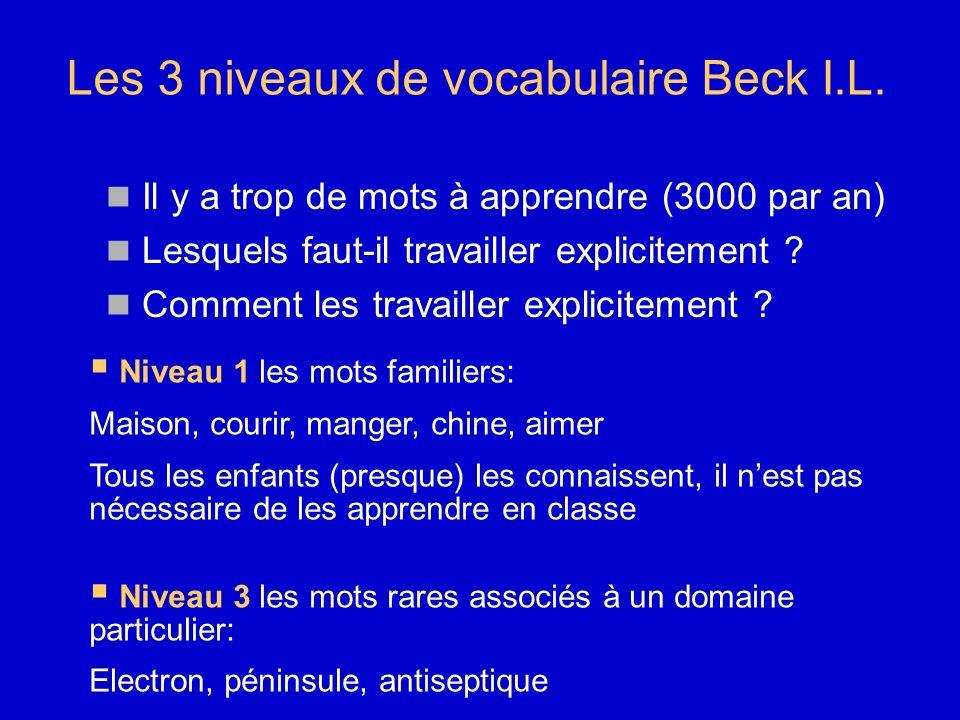 Les 3 niveaux de vocabulaire Beck I.L.