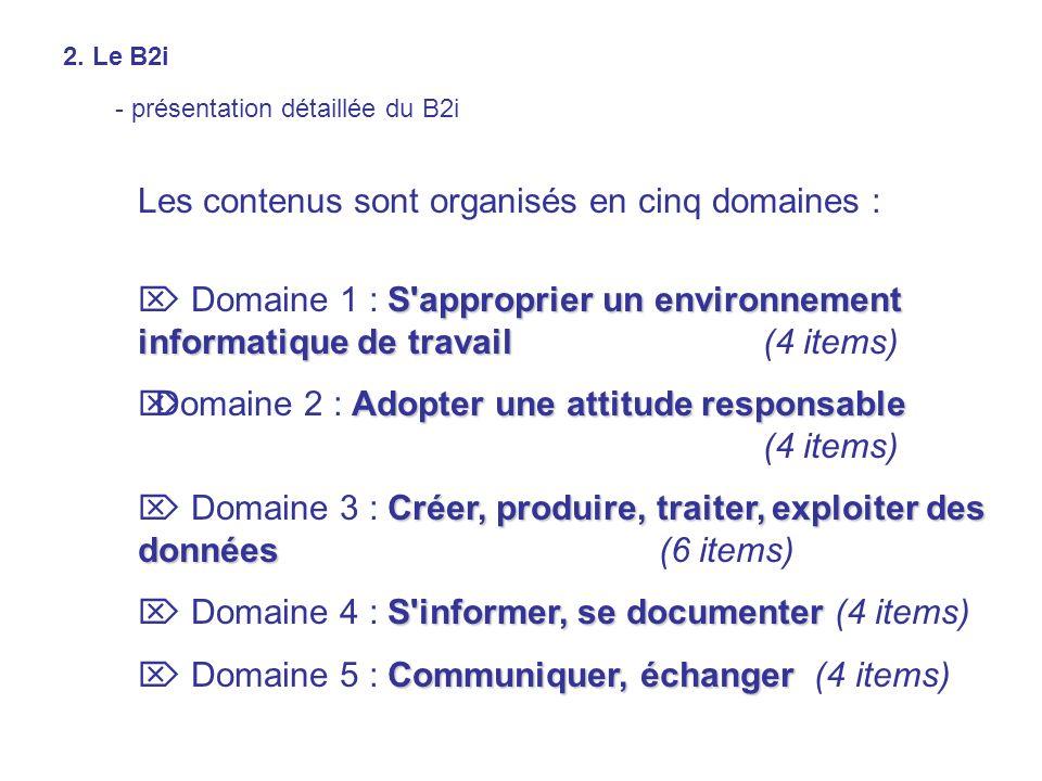 Les contenus sont organisés en cinq domaines :