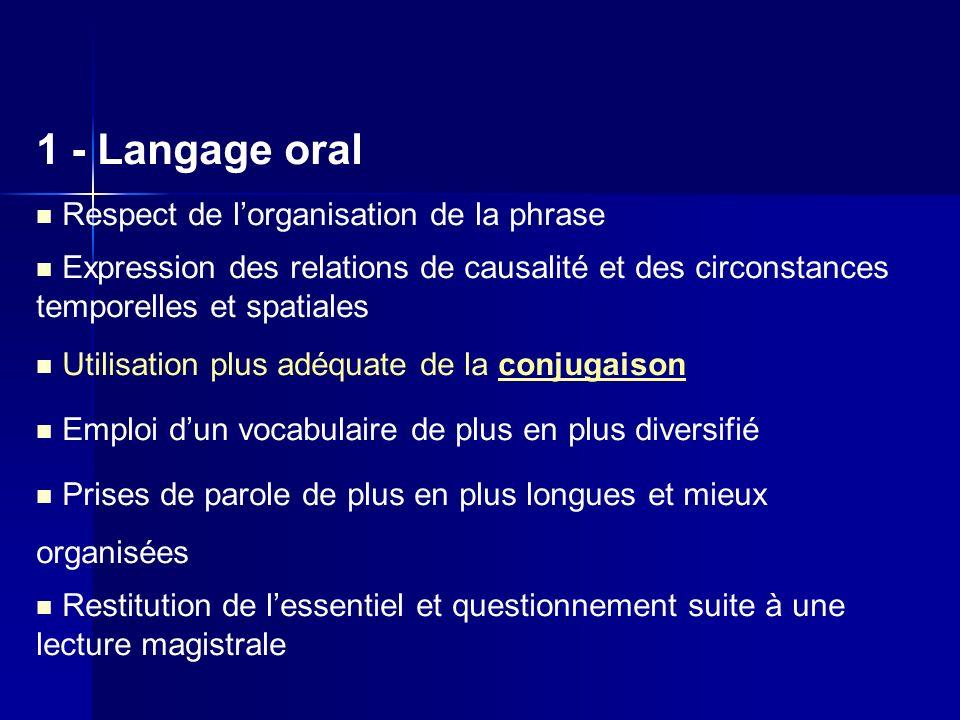 1 - Langage oral Respect de l'organisation de la phrase