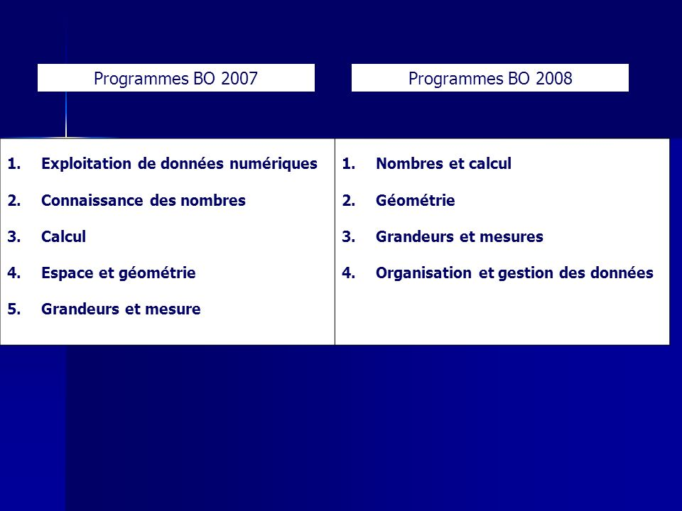 Programmes BO 2007 Programmes BO 2008