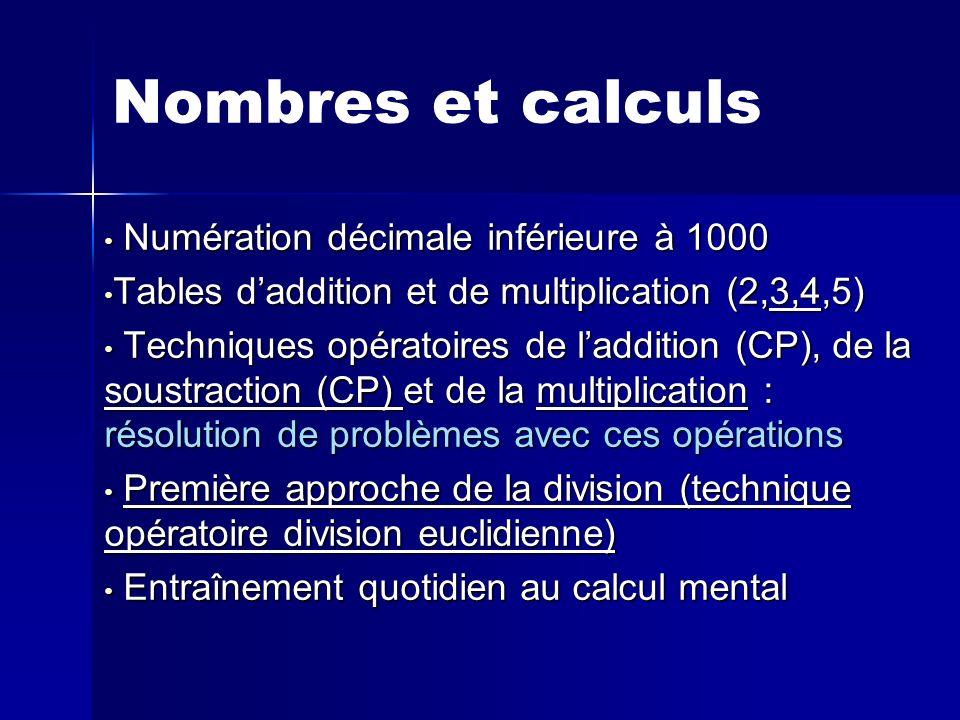Nombres et calculs Numération décimale inférieure à 1000