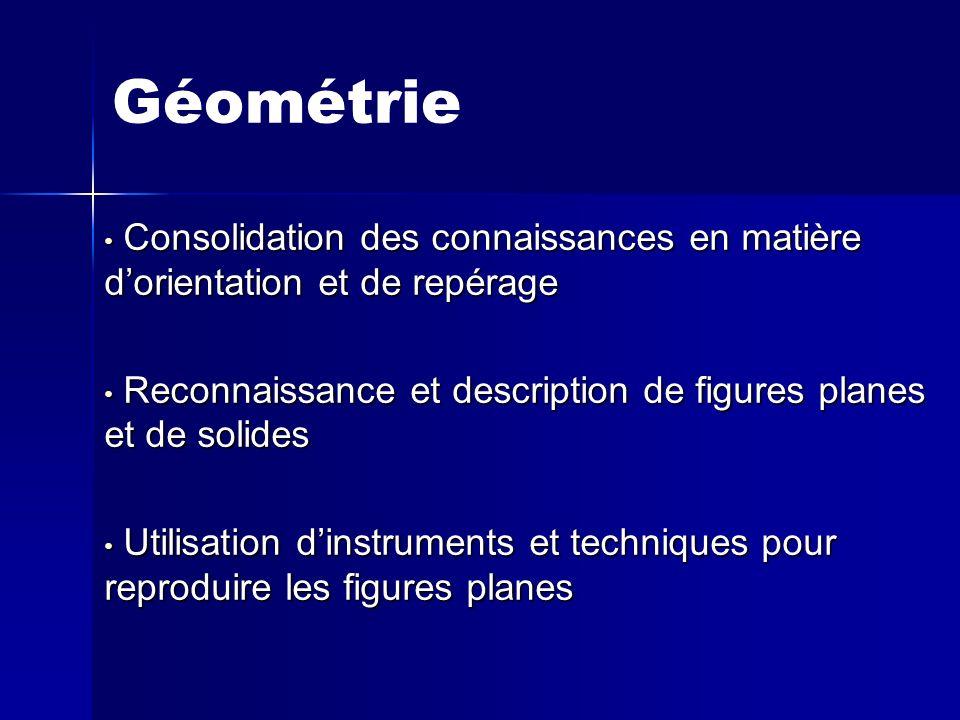 Géométrie Consolidation des connaissances en matière d'orientation et de repérage. Reconnaissance et description de figures planes et de solides.