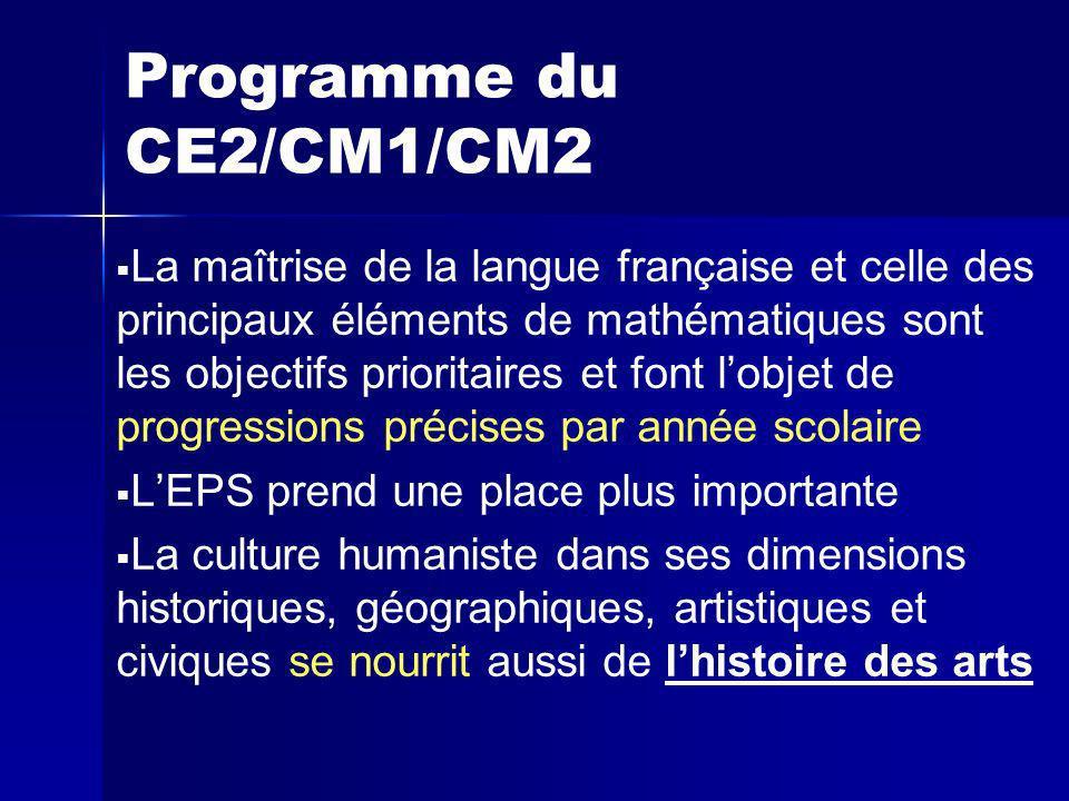 Programme du CE2/CM1/CM2