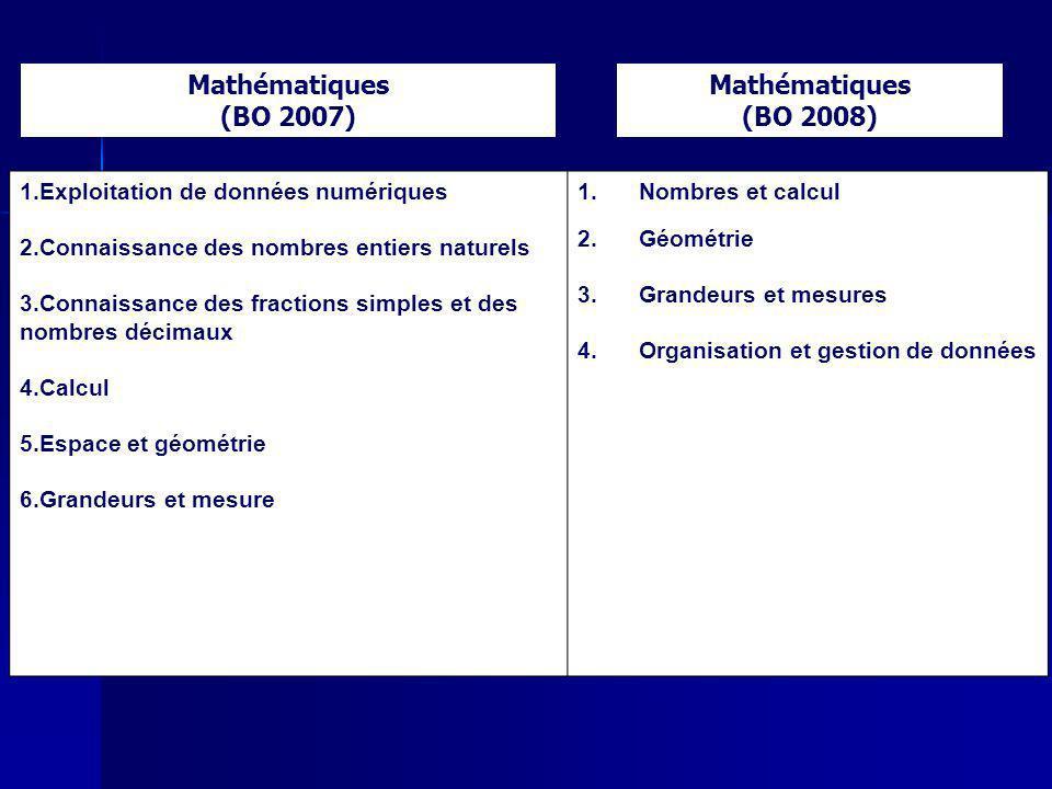 Mathématiques (BO 2007) Mathématiques (BO 2008)