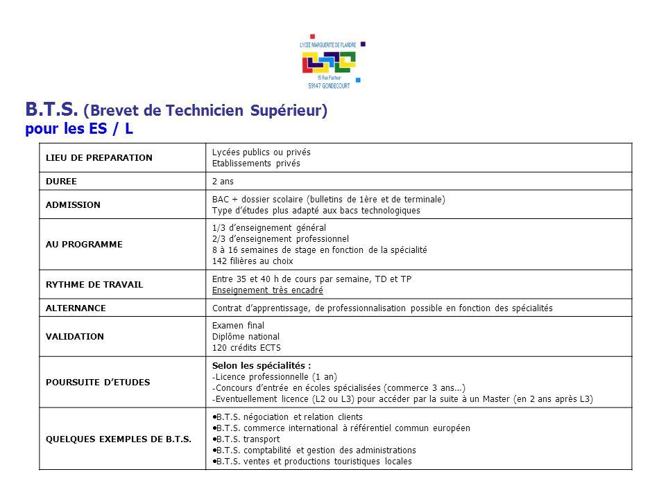 B.T.S. (Brevet de Technicien Supérieur)