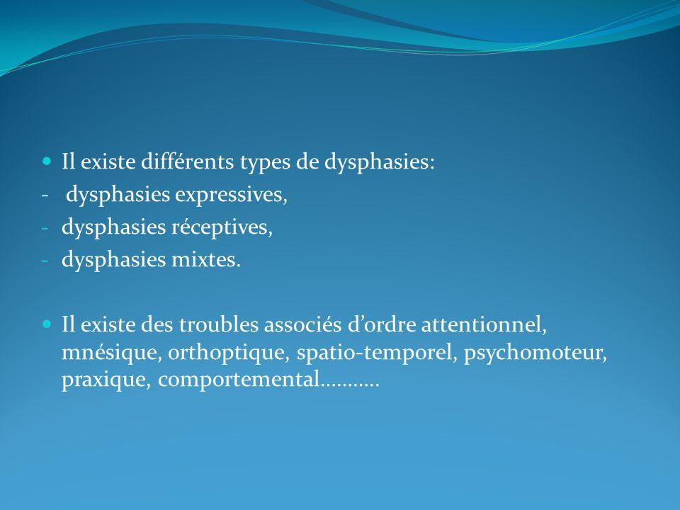 Il existe différents types de dysphasies: