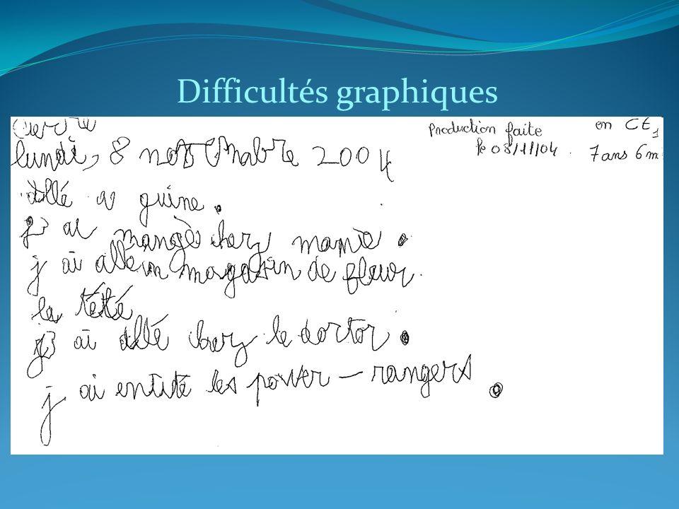 Difficultés graphiques