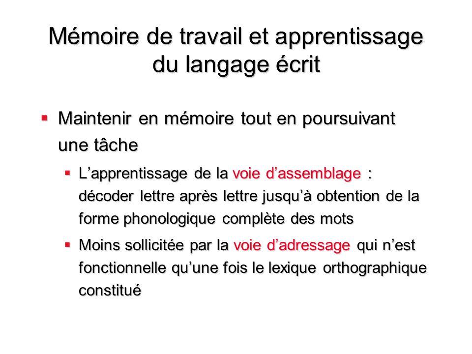 Mémoire de travail et apprentissage du langage écrit