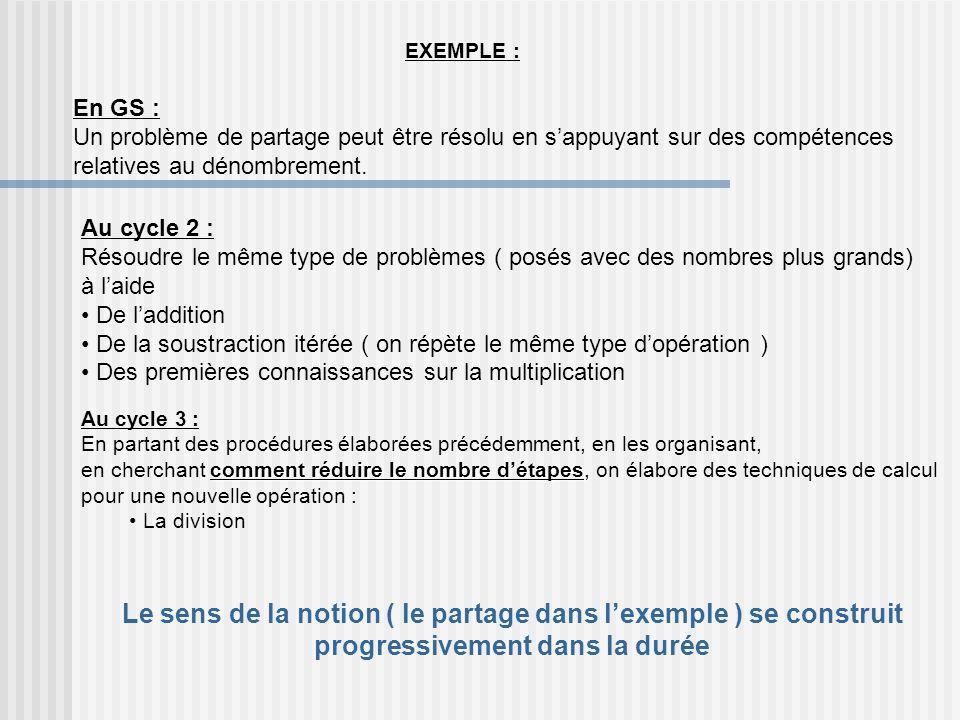 EXEMPLE : En GS : Un problème de partage peut être résolu en s'appuyant sur des compétences relatives au dénombrement.