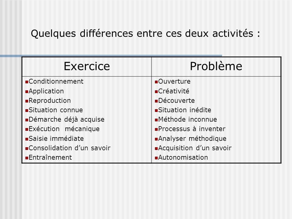 Quelques différences entre ces deux activités :
