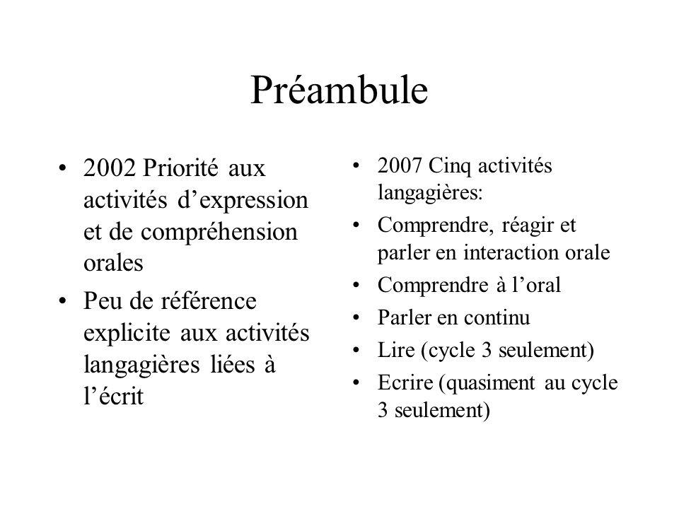 Préambule 2002 Priorité aux activités d'expression et de compréhension orales. Peu de référence explicite aux activités langagières liées à l'écrit.