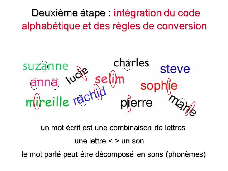 Deuxième étape : intégration du code alphabétique et des règles de conversion