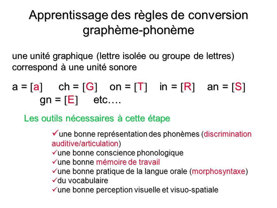 Apprentissage des règles de conversion graphème-phonème
