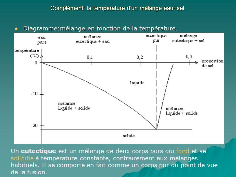Complément: la température d'un mélange eau+sel.