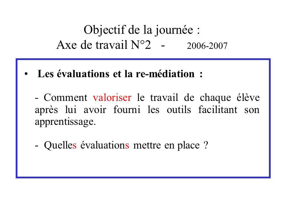 Objectif de la journée : Axe de travail N°2 - 2006-2007