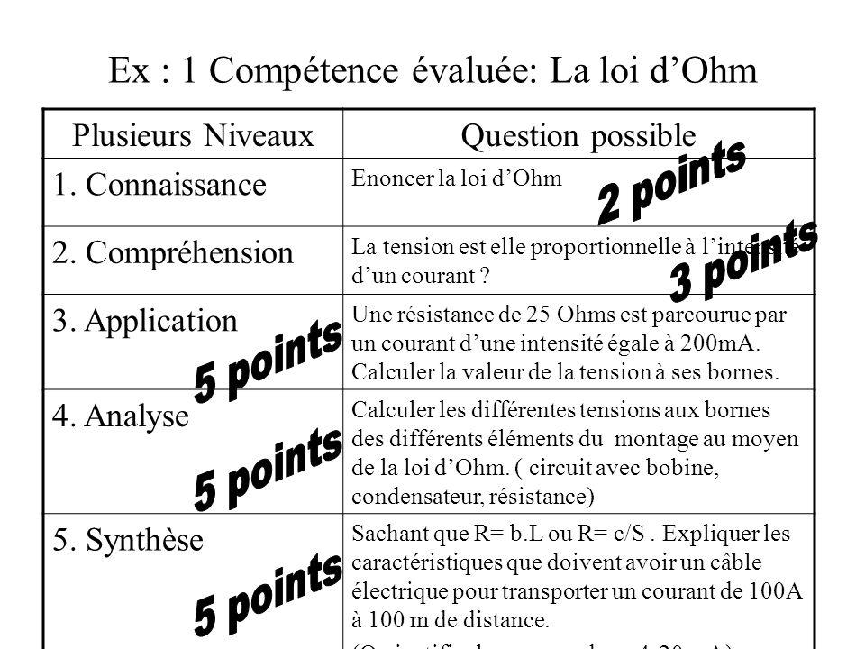 Ex : 1 Compétence évaluée: La loi d'Ohm