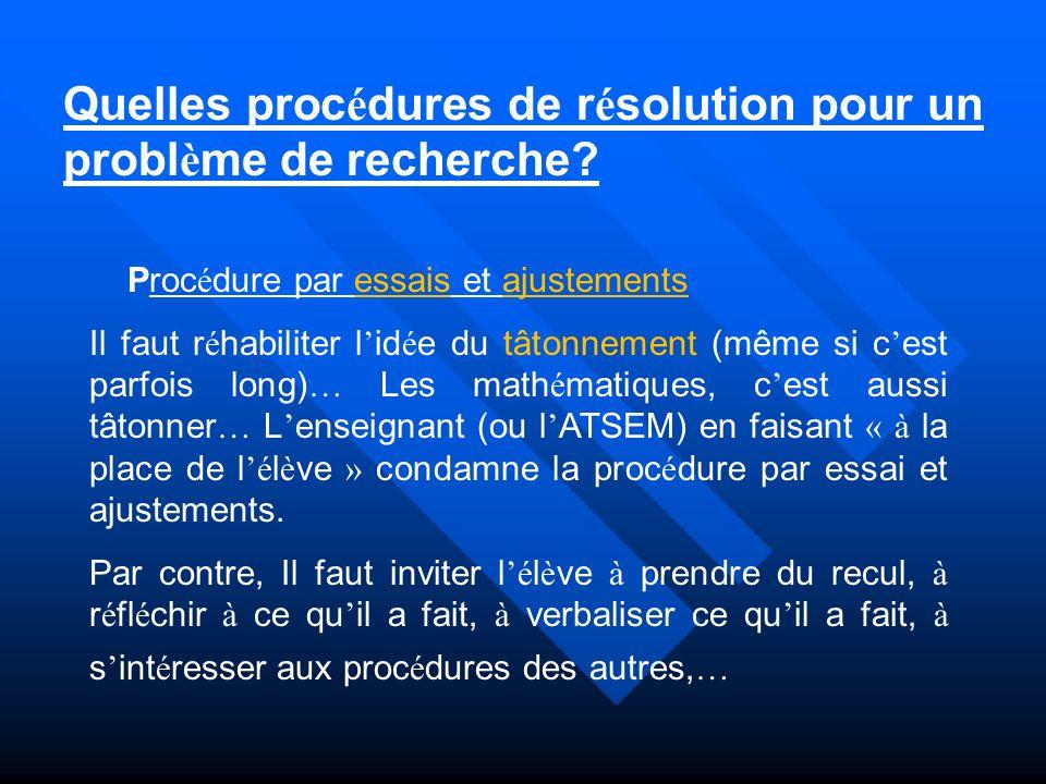 Quelles procédures de résolution pour un problème de recherche