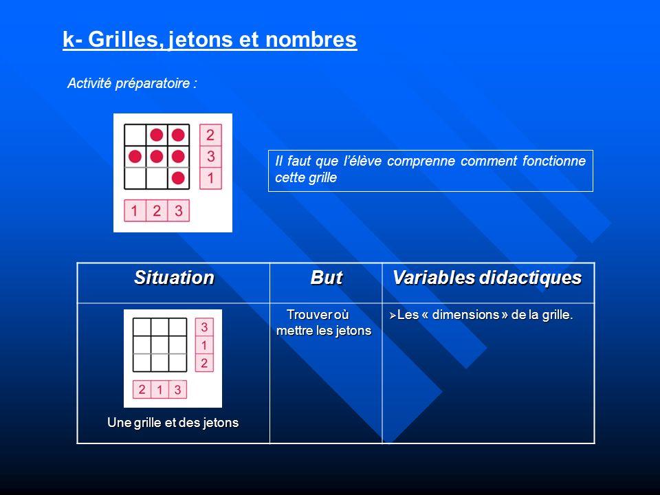 k- Grilles, jetons et nombres