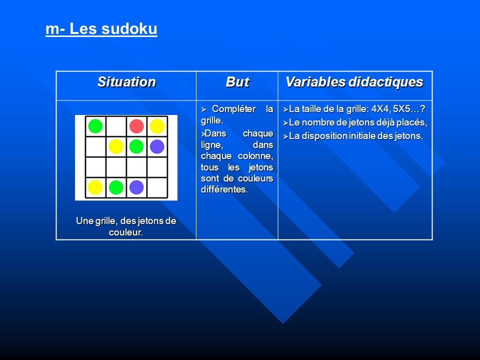 m- Les sudoku Situation But Variables didactiques