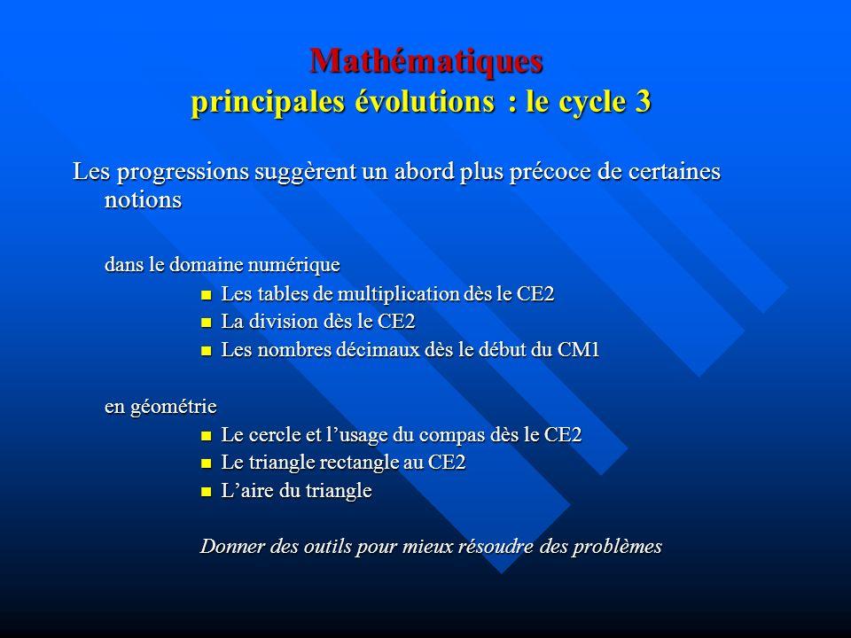 Mathématiques principales évolutions : le cycle 3