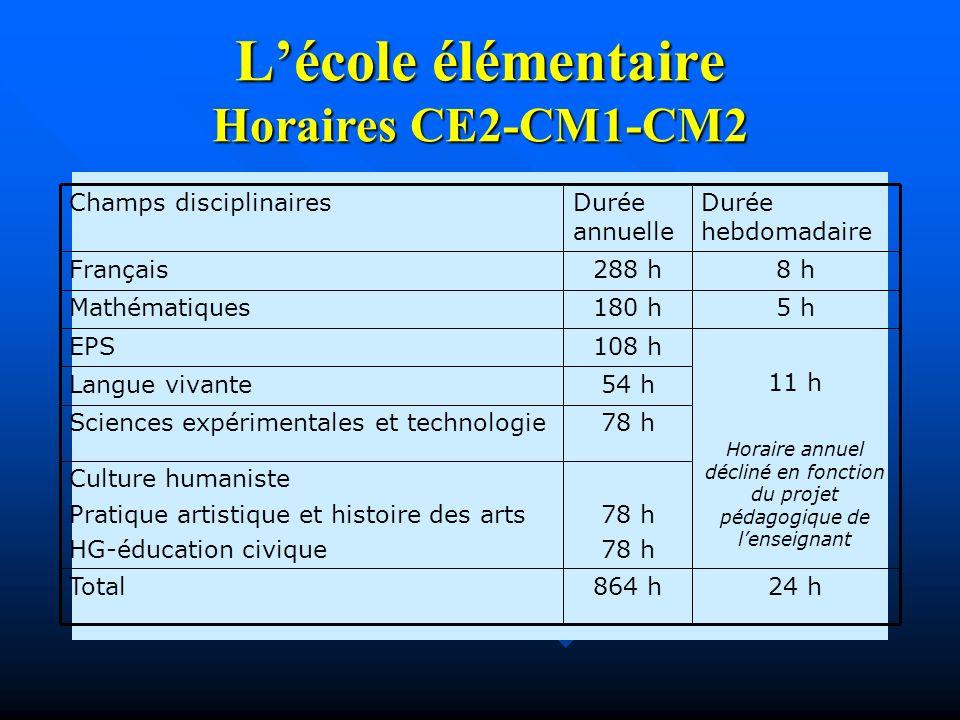 L'école élémentaire Horaires CE2-CM1-CM2