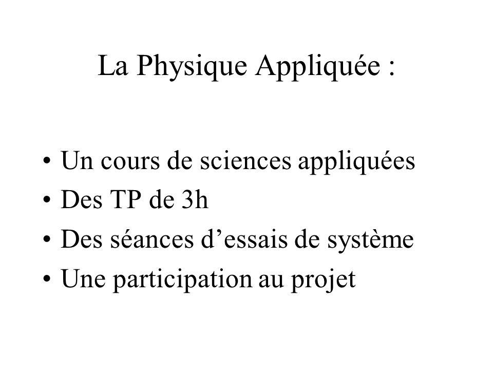 La Physique Appliquée :