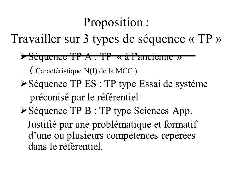 Proposition : Travailler sur 3 types de séquence « TP »