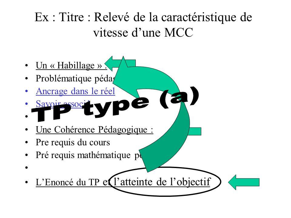 Ex : Titre : Relevé de la caractéristique de vitesse d'une MCC