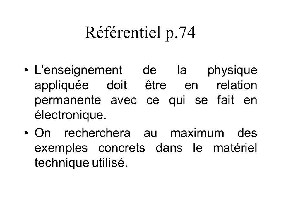 Référentiel p.74 L enseignement de la physique appliquée doit être en relation permanente avec ce qui se fait en électronique.