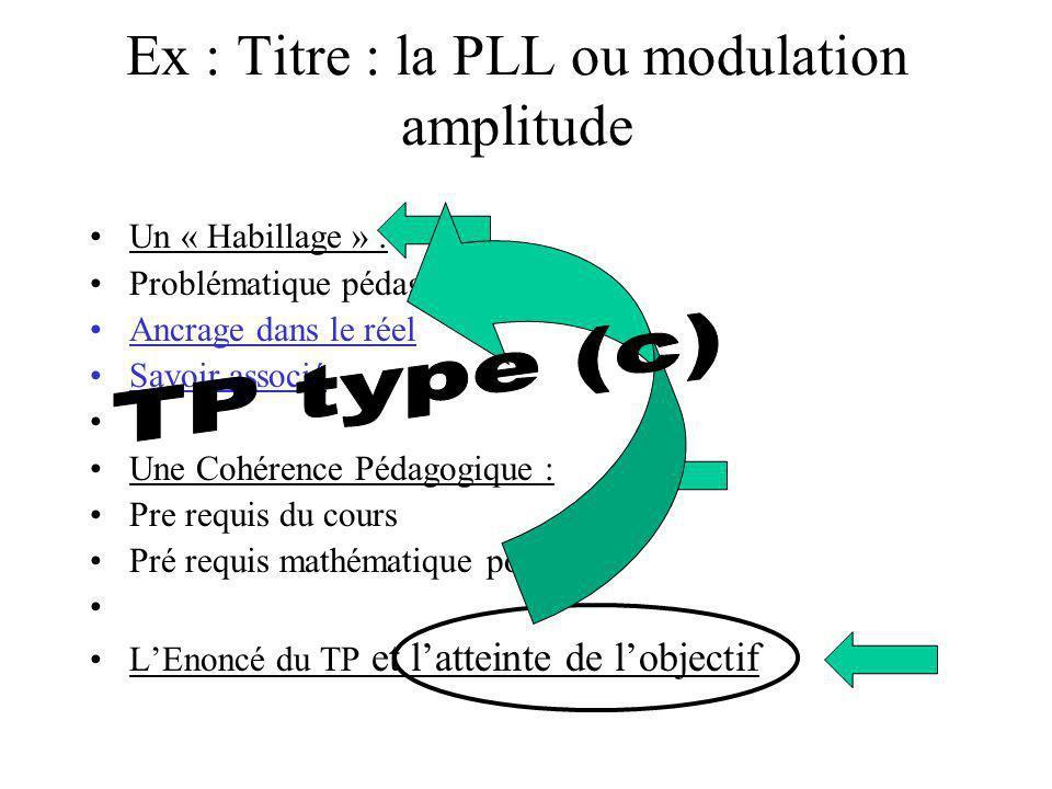 Ex : Titre : la PLL ou modulation amplitude