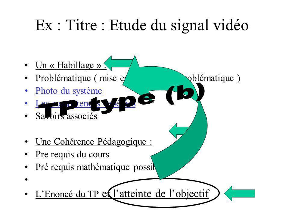 Ex : Titre : Etude du signal vidéo