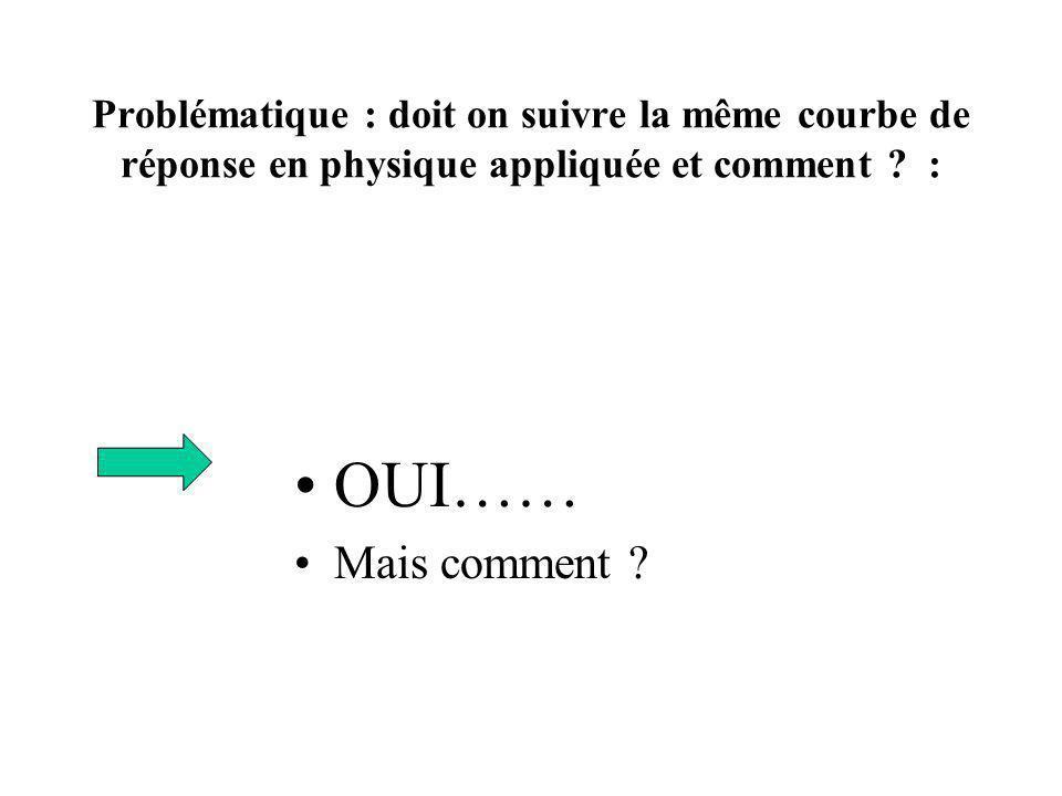 Problématique : doit on suivre la même courbe de réponse en physique appliquée et comment :
