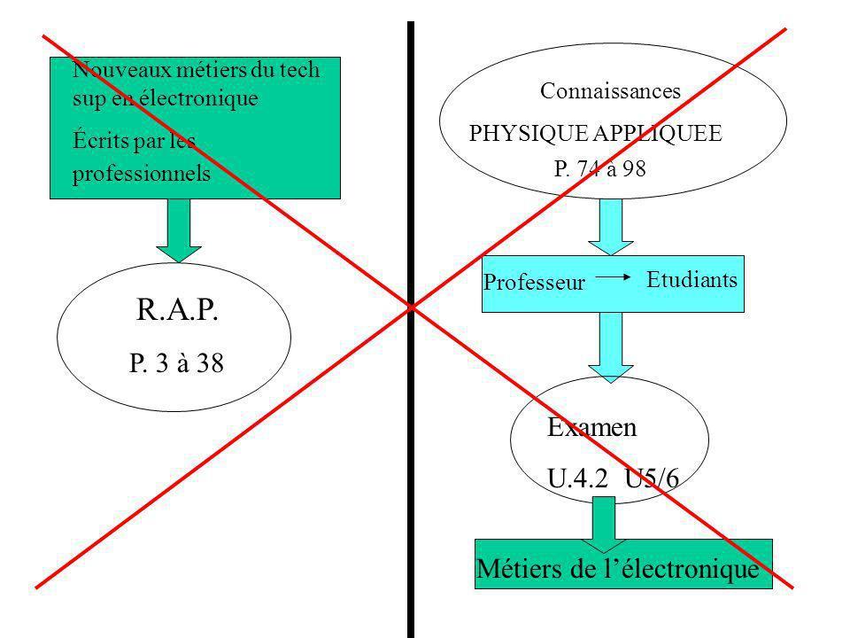 R.A.P. Etudiants P. 3 à 38 Examen U.4.2 U5/6 Métiers de l'électronique