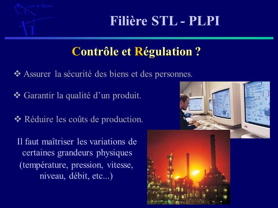 Contrôle et Régulation