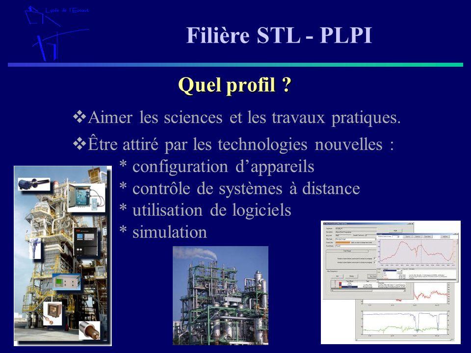 Quel profil Aimer les sciences et les travaux pratiques.