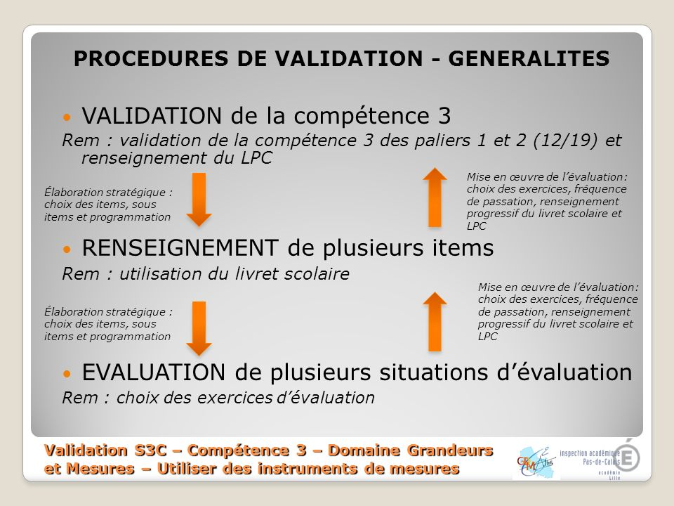 PROCEDURES DE VALIDATION - GENERALITES