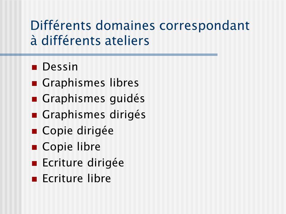 Différents domaines correspondant à différents ateliers
