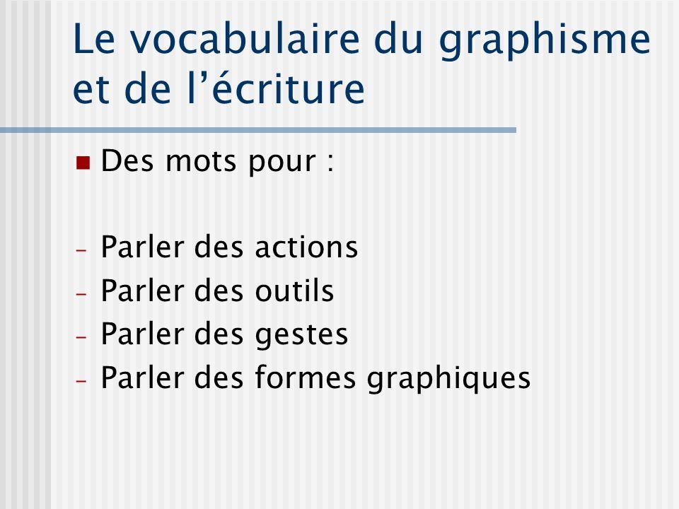 Le vocabulaire du graphisme et de l'écriture