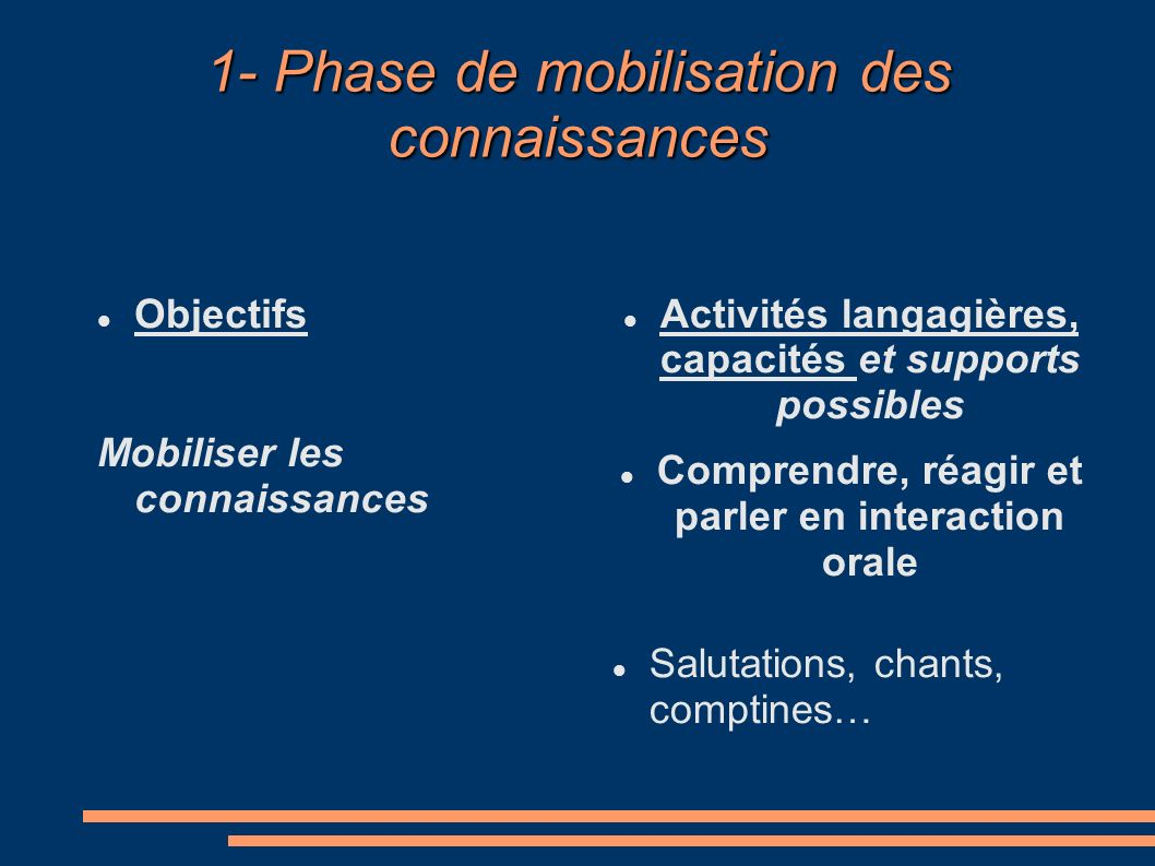 1- Phase de mobilisation des connaissances