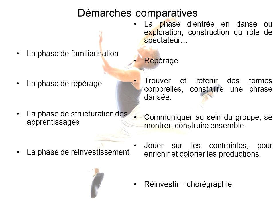 Démarches comparatives