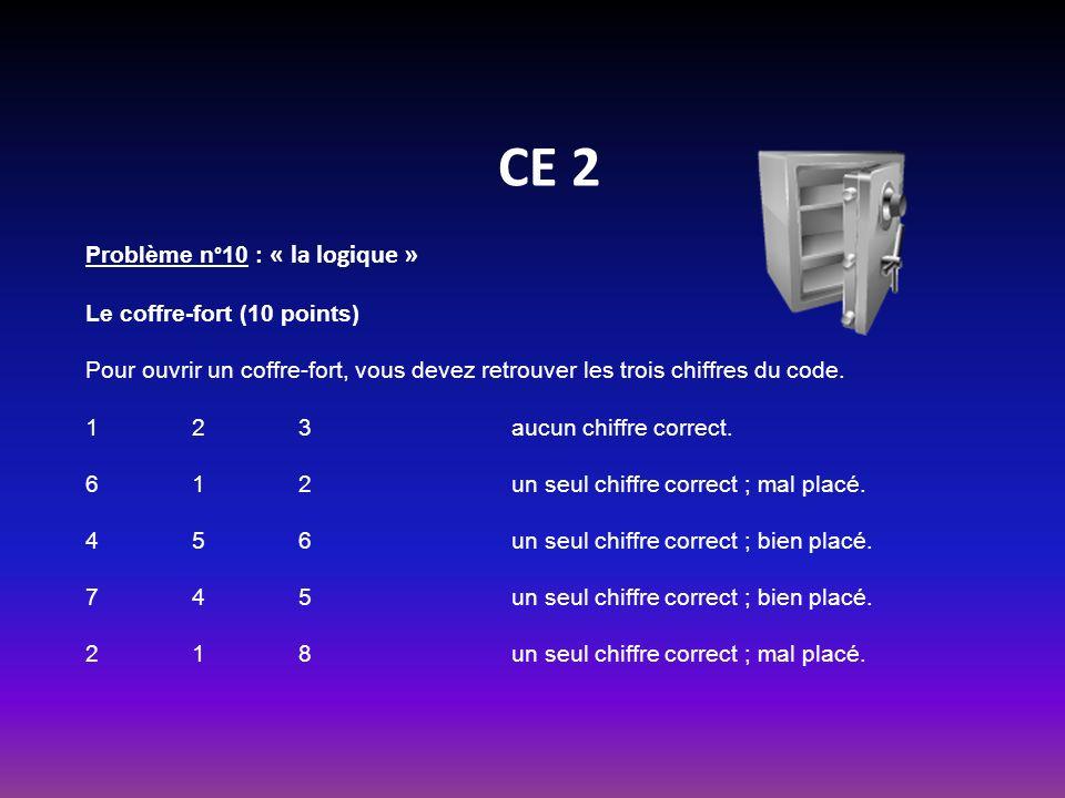 CE 2 Problème n°10 : « la logique » Le coffre-fort (10 points)