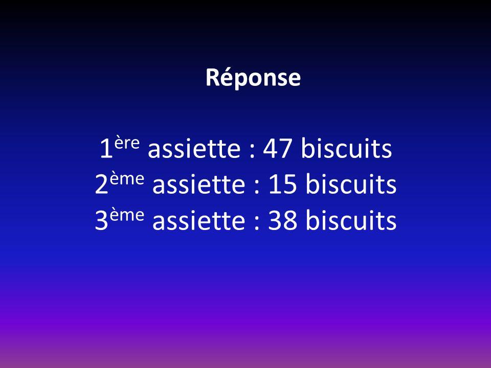 1ère assiette : 47 biscuits 2ème assiette : 15 biscuits