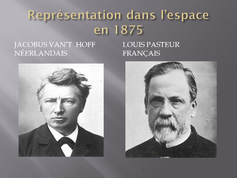 Représentation dans l'espace en 1875
