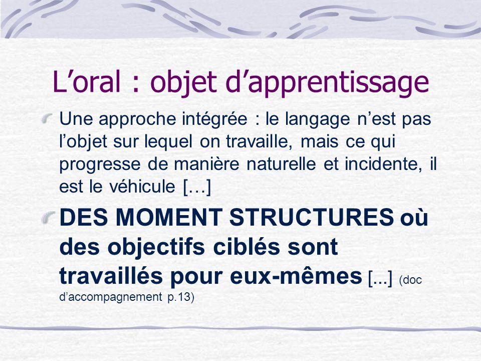 L'oral : objet d'apprentissage