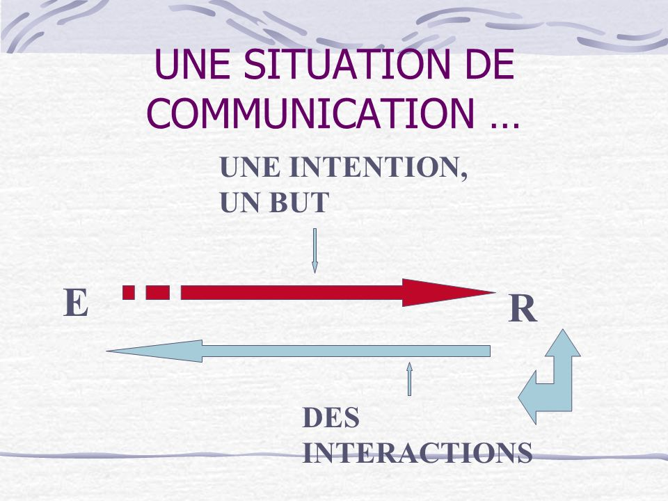 UNE SITUATION DE COMMUNICATION …