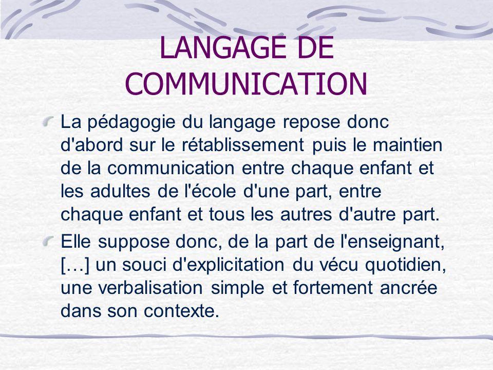 LANGAGE DE COMMUNICATION