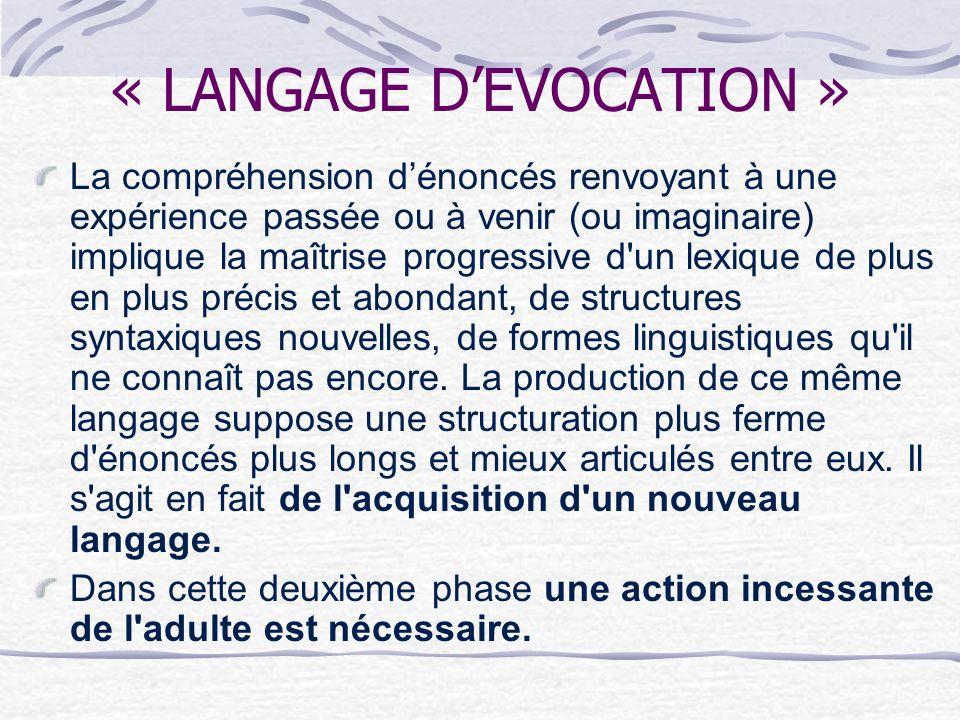 « LANGAGE D'EVOCATION »