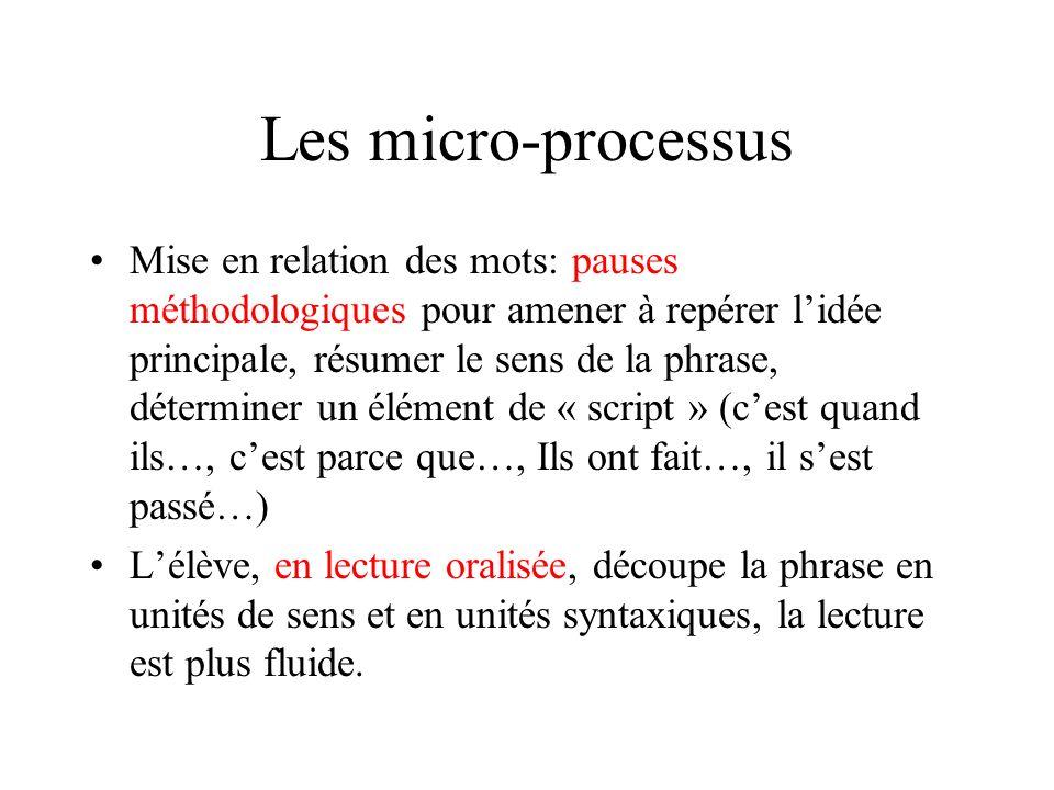 Les micro-processus